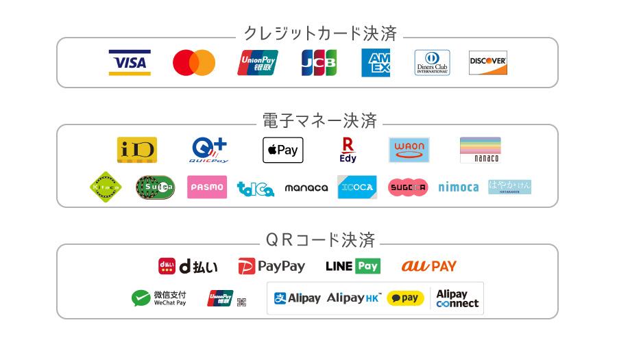 クレジット・電子マネー・QR決済でのお支払いが可能になりました